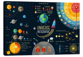 Canvas  Universe learn poster - Kidz Collection