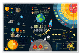 Premium poster  Universe learn poster - Kidz Collection