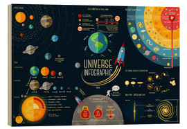 Wood print  Universe infographic - Kidz Collection