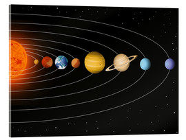 Acrylic glass  Our Solar System