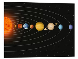 Forex  Our Solar System