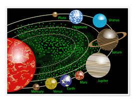 Premium poster  Solar System with planets - Kidz Collection
