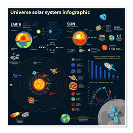 Poster  Universe solar system