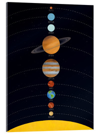 Acrylic glass  Our solar system - coico