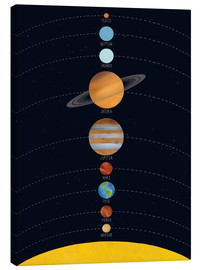 Canvas  Our solar system - coico