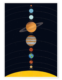 Premium poster Our solar system (German)