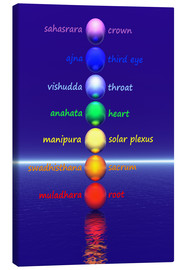 Canvas  Chakras with water