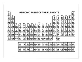 Premium poster Periodic table of the elements