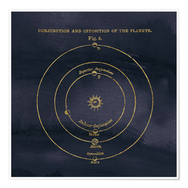 Poster Geography of the Heavens X Blue Gold