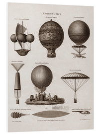 Forex  Illustration of early hot air balloon designs - John Parrot