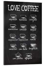 Acrylic glass  Coffee variants - Typobox