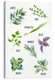 Canvas print  Spices - French